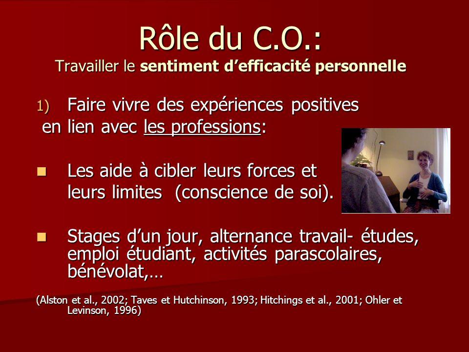 Rôle du C.O.: Travailler le sentiment defficacité personnelle 1) Faire vivre des expériences positives en lien avec les professions: en lien avec les