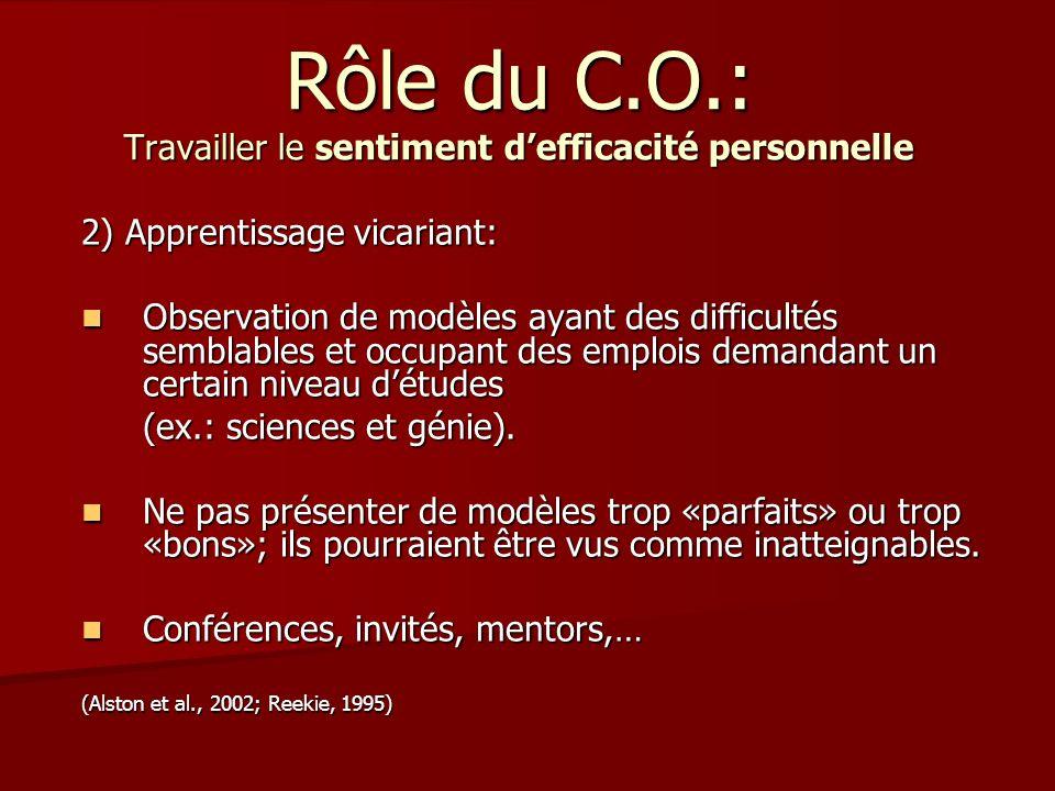 Rôle du C.O.: Travailler le sentiment defficacité personnelle 2) Apprentissage vicariant: Observation de modèles ayant des difficultés semblables et o