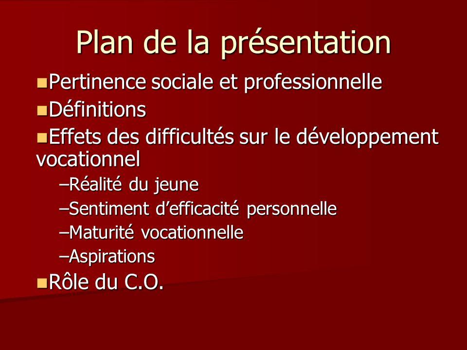 Plan de la présentation Pertinence sociale et professionnelle Pertinence sociale et professionnelle Définitions Définitions Effets des difficultés sur
