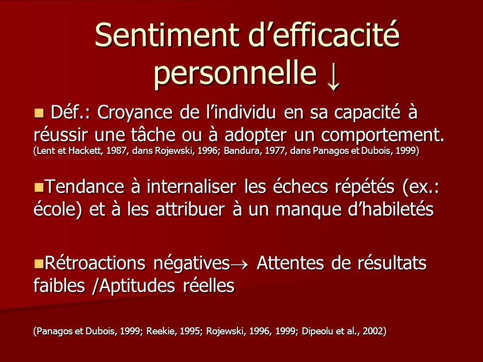 Sentiment defficacité personnelle Sentiment defficacité personnelle Déf.: Croyance de lindividu en sa capacité à réussir une tâche ou à adopter un com