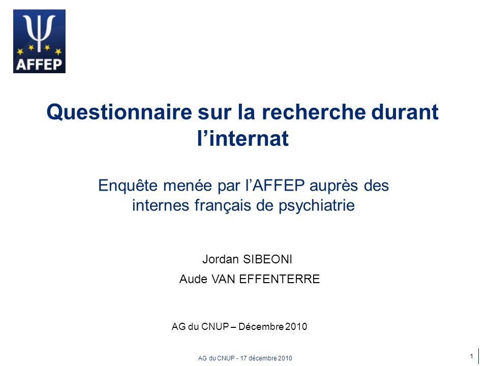 AG du CNUP - 17 décembre 2010 1 Questionnaire sur la recherche durant linternat Enquête menée par lAFFEP auprès des internes français de psychiatrie A