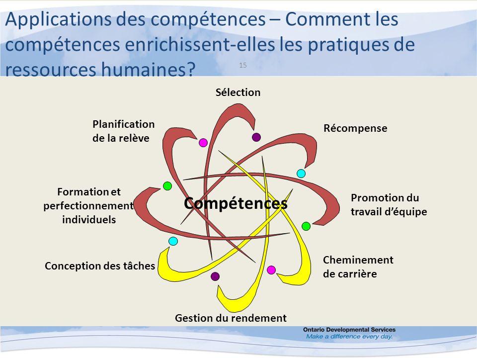 Applications des compétences – Comment les compétences enrichissent-elles les pratiques de ressources humaines.