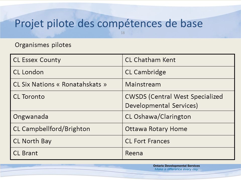 Projet pilote des compétences de base 18 CL Essex CountyCL Chatham Kent CL LondonCL Cambridge CL Six Nations « Ronatahskats »Mainstream CL TorontoCWSDS (Central West Specialized Developmental Services) OngwanadaCL Oshawa/Clarington CL Campbellford/BrightonOttawa Rotary Home CL North BayCL Fort Frances CL BrantReena Organismes pilotes