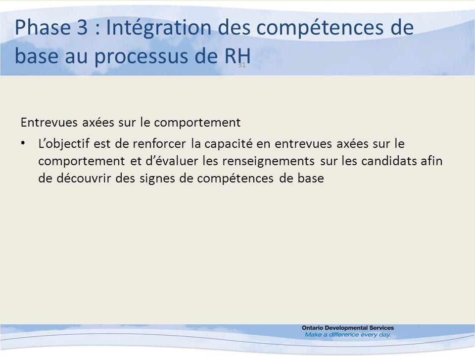 Phase 3 : Intégration des compétences de base au processus de RH 31 Entrevues axées sur le comportement Lobjectif est de renforcer la capacité en entrevues axées sur le comportement et dévaluer les renseignements sur les candidats afin de découvrir des signes de compétences de base