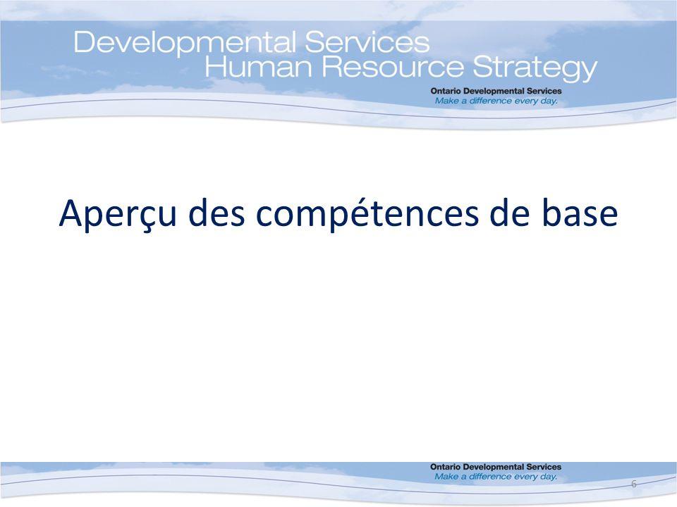 Phase 2 : Lancement 27 Introduction aux compétences de base – Présenter les compétences de base – Déterminer les compétences de base nécessaires au succès dans chaque rôle – Permettre de s exercer à déterminer les compétences de base dans la nature du travail dans les services aux personnes ayant une déficience intellectuelle – Expliquer comment effectuer une autoévaluation des compétences de base