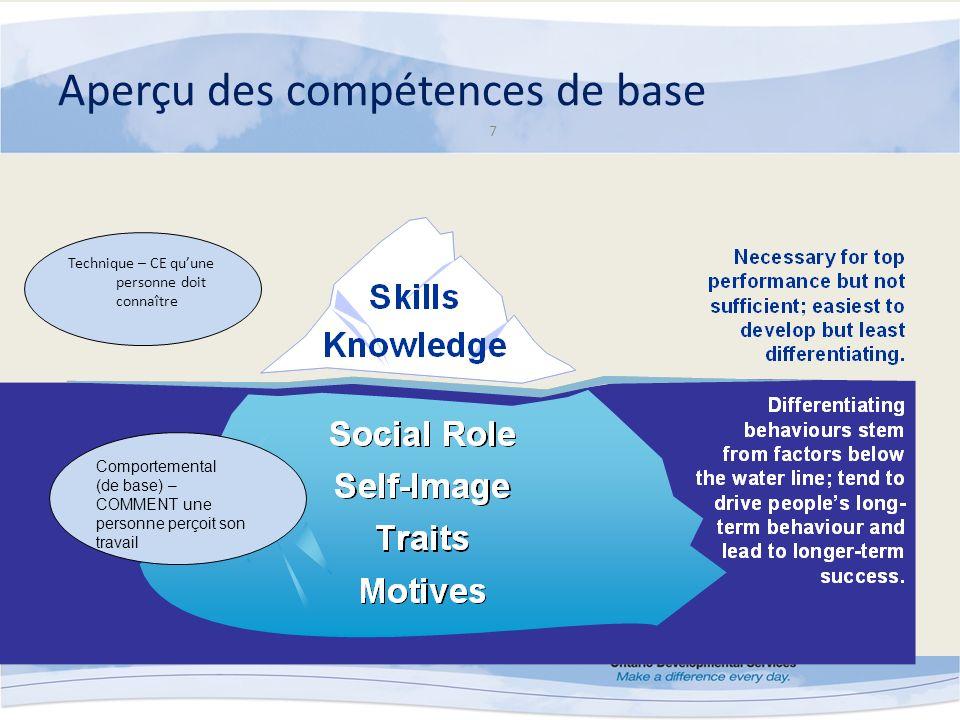 Compétences de base 8 Les compétences comportementales (de base) sont la différence clé entre un rendement supérieur et un rendement moyen
