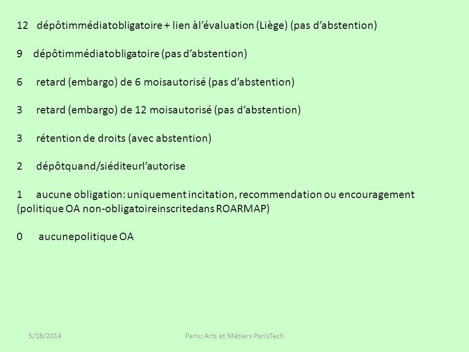 5/18/2014Paris: Arts et Métiers ParisTech 12 dépôtimmédiatobligatoire + lien àlévaluation (Liège) (pas dabstention) 9 dépôtimmédiatobligatoire (pas dabstention) 6 retard (embargo) de 6 moisautorisé (pas dabstention) 3 retard (embargo) de 12 moisautorisé (pas dabstention) 3 rétention de droits (avec abstention) 2 dépôtquand/siéditeurlautorise 1 aucune obligation: uniquement incitation, recommendation ou encouragement (politique OA non-obligatoireinscritedans ROARMAP) 0 aucunepolitique OA