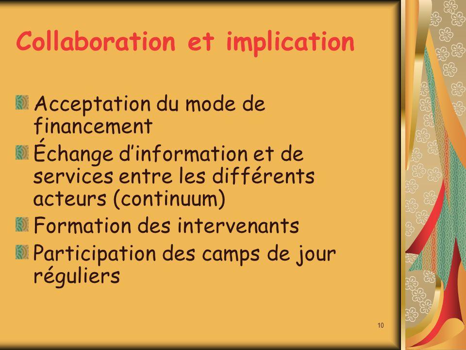 Collaboration et implication Acceptation du mode de financement Échange dinformation et de services entre les différents acteurs (continuum) Formation des intervenants Participation des camps de jour réguliers 10