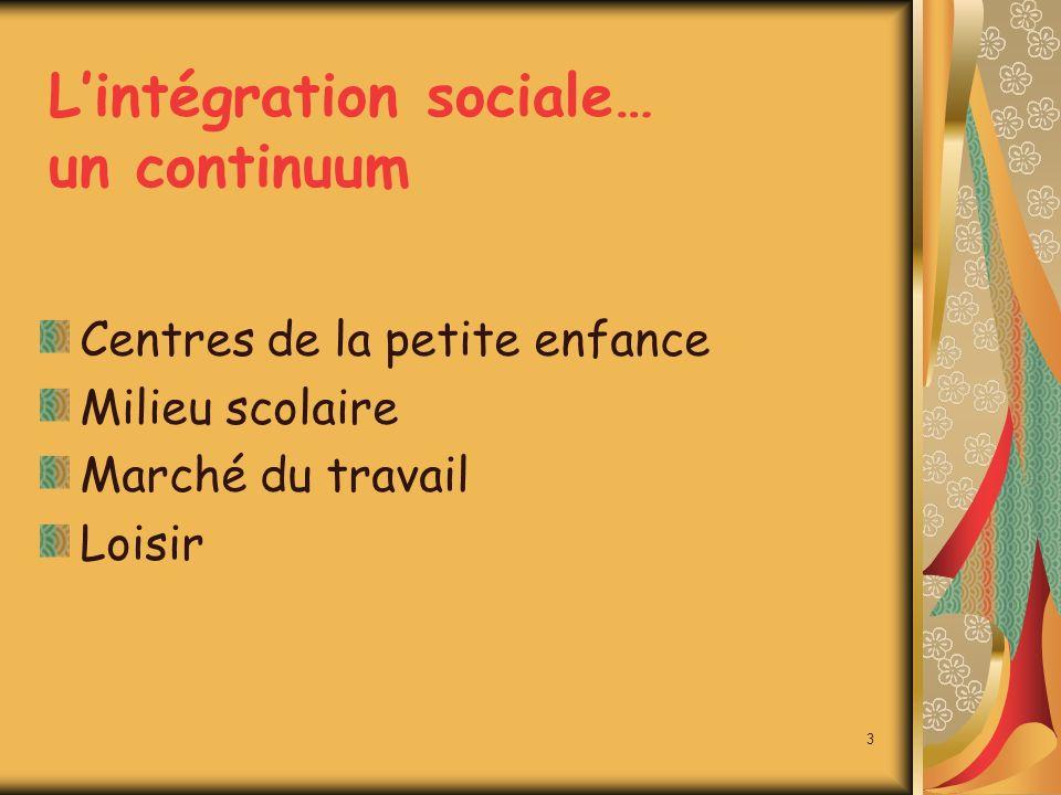 Lintégration sociale… un continuum Centres de la petite enfance Milieu scolaire Marché du travail Loisir 3