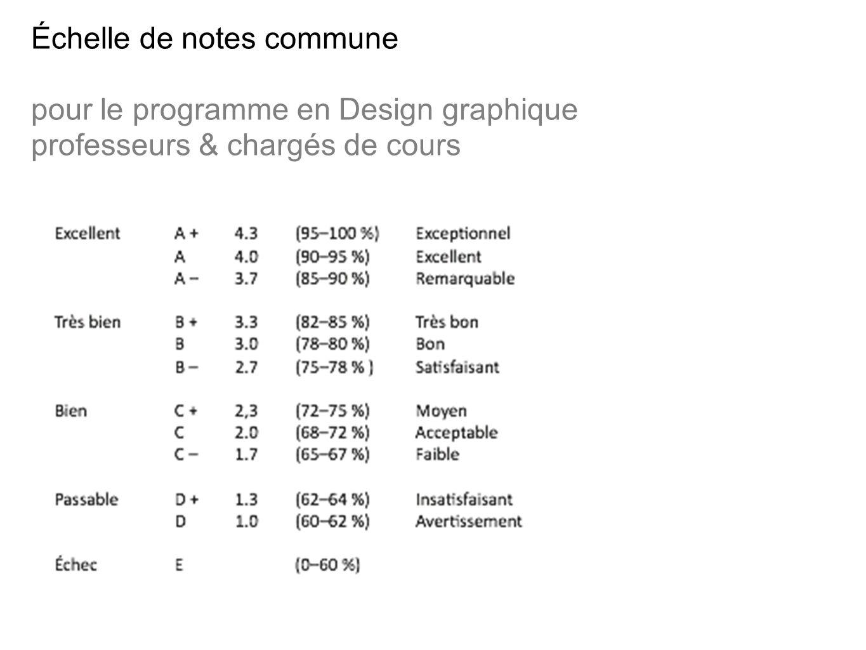 29 Échelle de notes commune pour le programme en Design graphique professeurs & chargés de cours