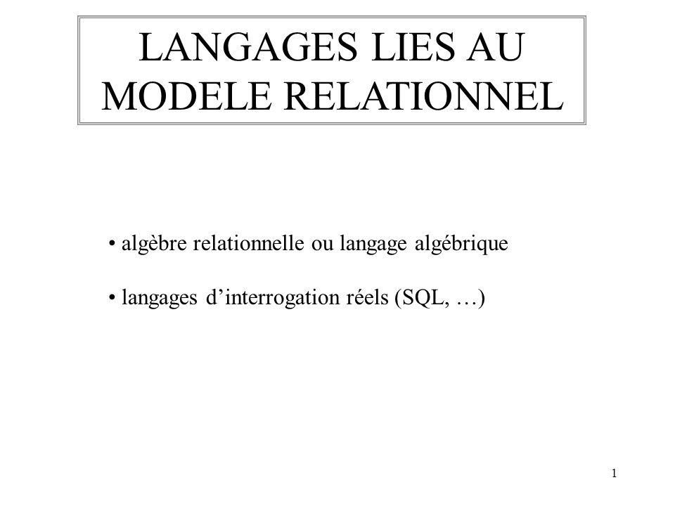 2 LANGAGE ALGEBRIQUE opérations ensemblistes UNION relation R1 relation R2 opération portant sur 2 relations R1 et R2 de même schéma résultat : relation de même schéma ayant pour n-uplets ceux appartenant à R1 ou à R2 ou aux deux notation : UNION(R1,R2) = R1 R2