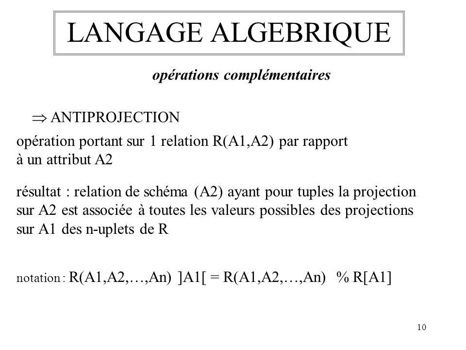 10 LANGAGE ALGEBRIQUE opérations complémentaires ANTIPROJECTION opération portant sur 1 relation R(A1,A2) par rapport à un attribut A2 résultat : rela