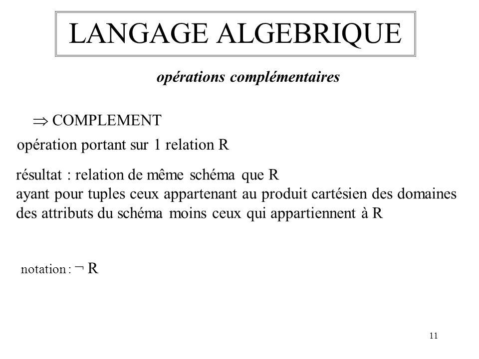 11 LANGAGE ALGEBRIQUE opérations complémentaires COMPLEMENT opération portant sur 1 relation R notation : ¬ R résultat : relation de même schéma que R