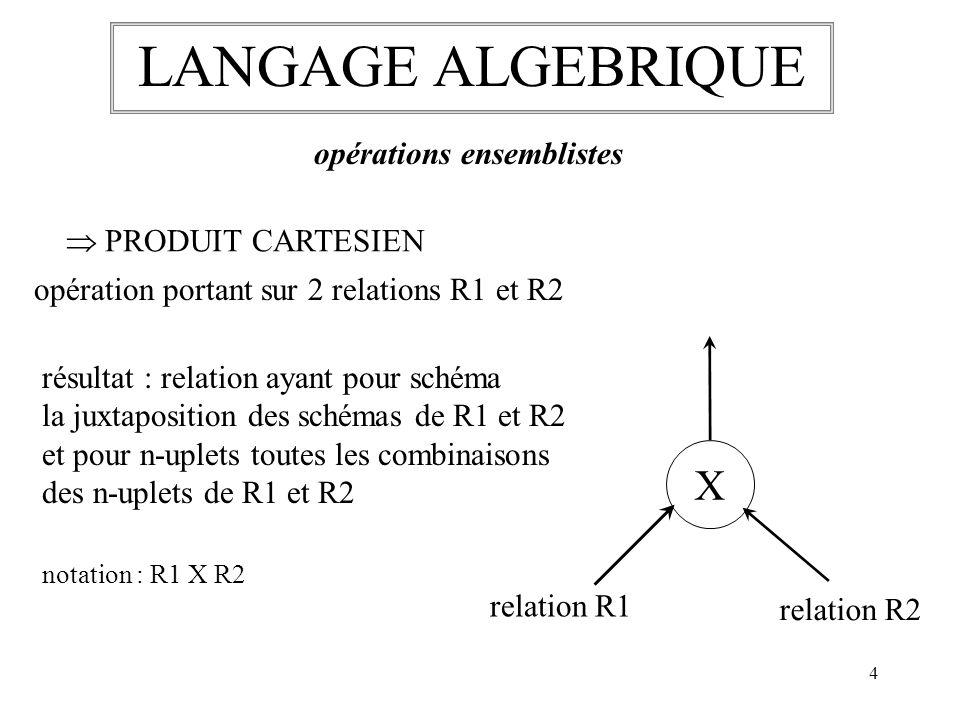 4 LANGAGE ALGEBRIQUE opérations ensemblistes PRODUIT CARTESIEN X relation R1 relation R2 opération portant sur 2 relations R1 et R2 notation : R1 X R2