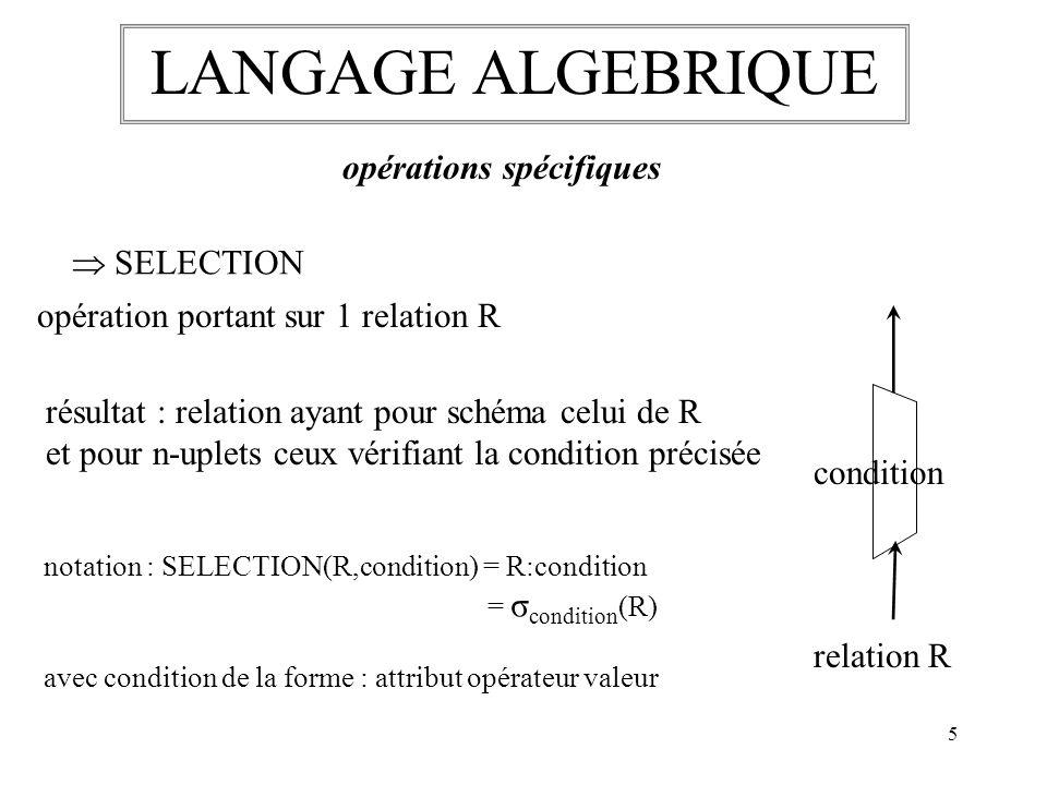 6 LANGAGE ALGEBRIQUE opérations spécifiques PROJECTION relation R opération portant sur 1 relation R résultat : relation ayant pour schéma celui composé des attributs mentionnés en opérande et pour tuples les n-uplets correspondant à ce nouveau schéma notation : PROJECTION(R,atti,attj,...) = R[atti,attj,...] = Π atti,attj,… (R) atti, attj,...