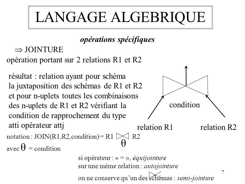 8 LANGAGE ALGEBRIQUE opérations complémentaires INTERSECTION opération portant sur 2 relations R1 et R2 de même schéma relation R1 relation R2 résultat : relation de même schéma ayant pour n-uplets ceux appartenant à la fois à R1 et à R2 notation : INTERSECTION(R1,R2) = R1 R2 R1 R2 = R1 - (R1 - R2) = R2 - (R2 - R1)