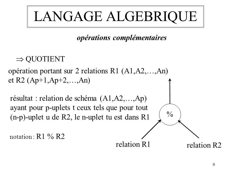 9 LANGAGE ALGEBRIQUE opérations complémentaires QUOTIENT opération portant sur 2 relations R1 (A1,A2,…,An) et R2 (Ap+1,Ap+2,…,An) % relation R1 relati