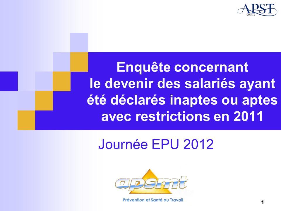 Enquête concernant le devenir des salariés ayant été déclarés inaptes ou aptes avec restrictions en 2011 Journée EPU 2012 1