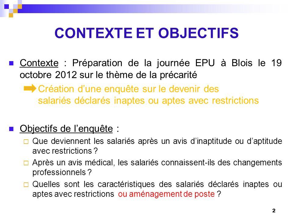 CONTEXTE ET OBJECTIFS Contexte : Préparation de la journée EPU à Blois le 19 octobre 2012 sur le thème de la précarité Création dune enquête sur le de