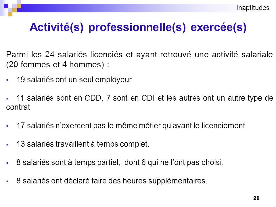 Parmi les 24 salariés licenciés et ayant retrouvé une activité salariale (20 femmes et 4 hommes) : 19 salariés ont un seul employeur 11 salariés sont