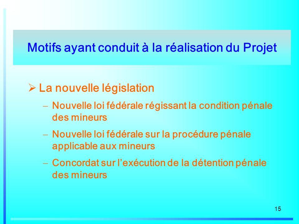 15 La nouvelle législation Nouvelle loi fédérale régissant la condition pénale des mineurs Nouvelle loi fédérale sur la procédure pénale applicable au