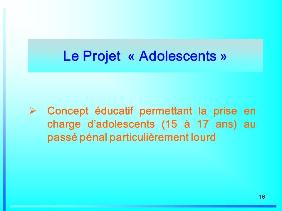 16 Concept éducatif permettant la prise en charge dadolescents (15 à 17 ans) au passé pénal particulièrement lourd Le Projet « Adolescents »
