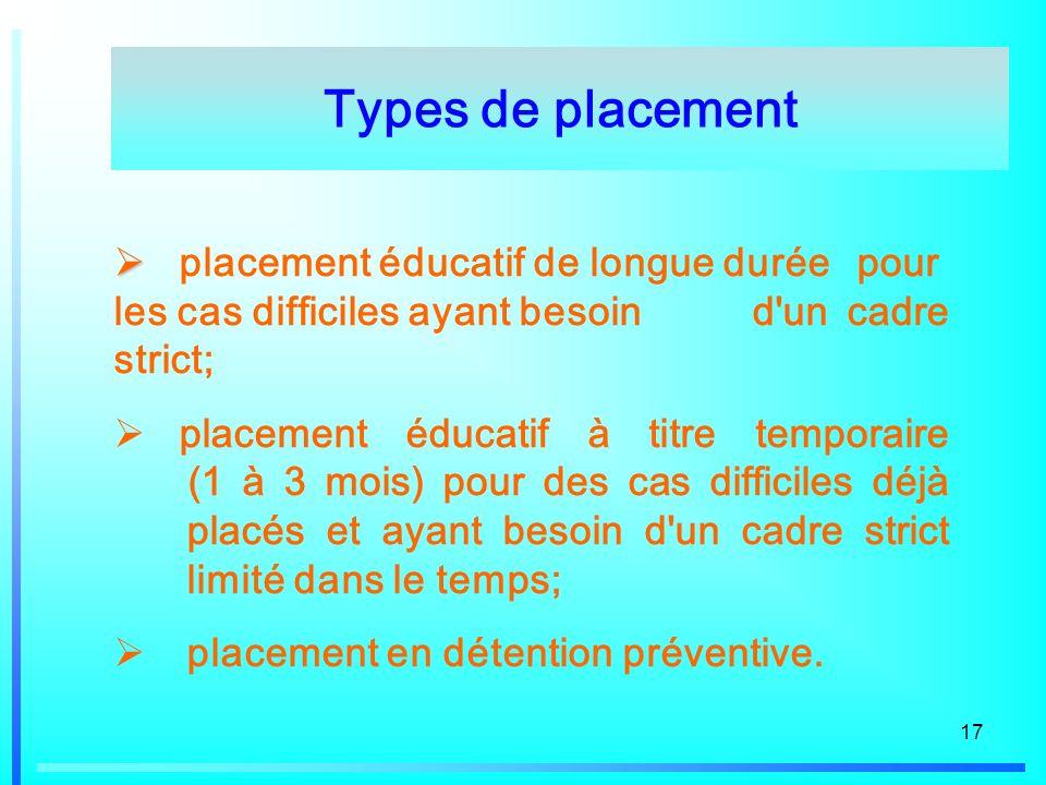 17 placement éducatif de longue durée pour les cas difficiles ayant besoin d'un cadre strict; placement éducatif à titre temporaire (1 à 3 mois) pour
