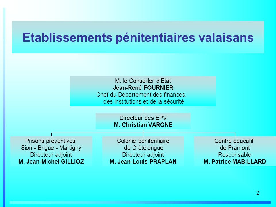 2 M. le Conseiller d'Etat Jean-René FOURNIER Chef du Département des finances, des institutions et de la sécurité Directeur des EPV M. Christian VARON