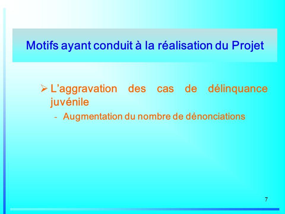 7 Laggravation des cas de délinquance juvénile - Augmentation du nombre de dénonciations Motifs ayant conduit à la réalisation du Projet