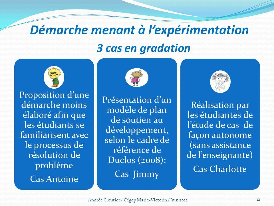 Andrée Cloutier / Cégep Marie-Victorin / Juin 2012 12 Proposition dune démarche moins élaboré afin que les étudiants se familiarisent avec le processu