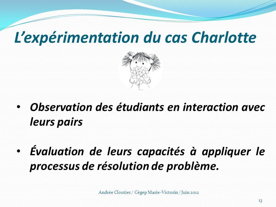 Lexpérimentation du cas Charlotte Andrée Cloutier / Cégep Marie-Victorin / Juin 2012 13 Observation des étudiants en interaction avec leurs pairs Éval