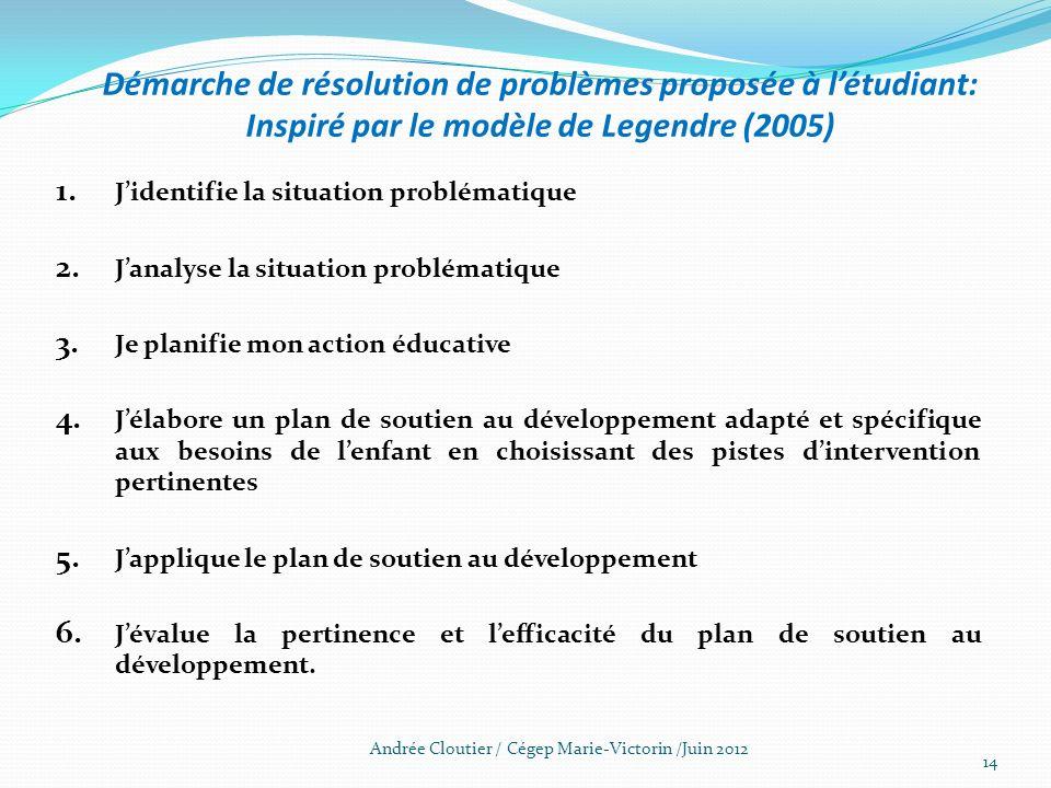 Démarche de résolution de problèmes proposée à létudiant: Inspiré par le modèle de Legendre (2005) 1. Jidentifie la situation problématique 2. Janalys