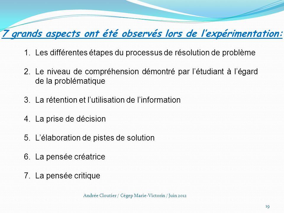 Andrée Cloutier / Cégep Marie-Victorin / Juin 2012 19 7 grands aspects ont été observés lors de lexpérimentation: 1.Les différentes étapes du processu