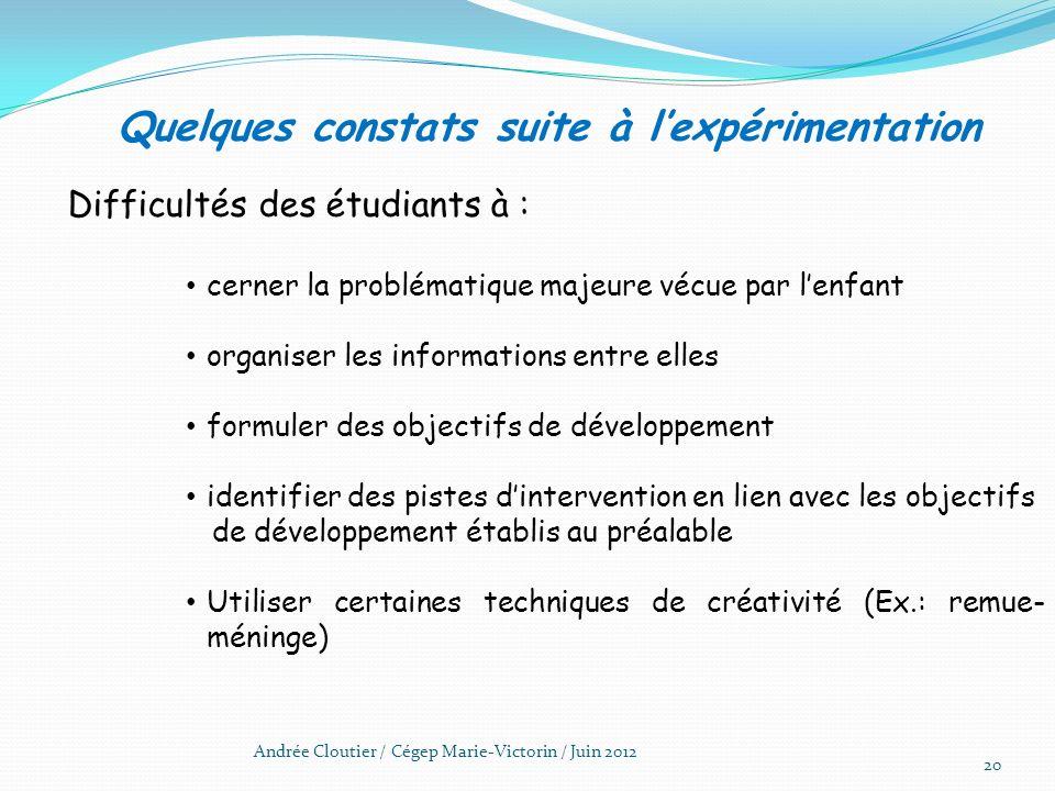 Andrée Cloutier / Cégep Marie-Victorin / Juin 2012 20 Quelques constats suite à lexpérimentation Difficultés des étudiants à : cerner la problématique