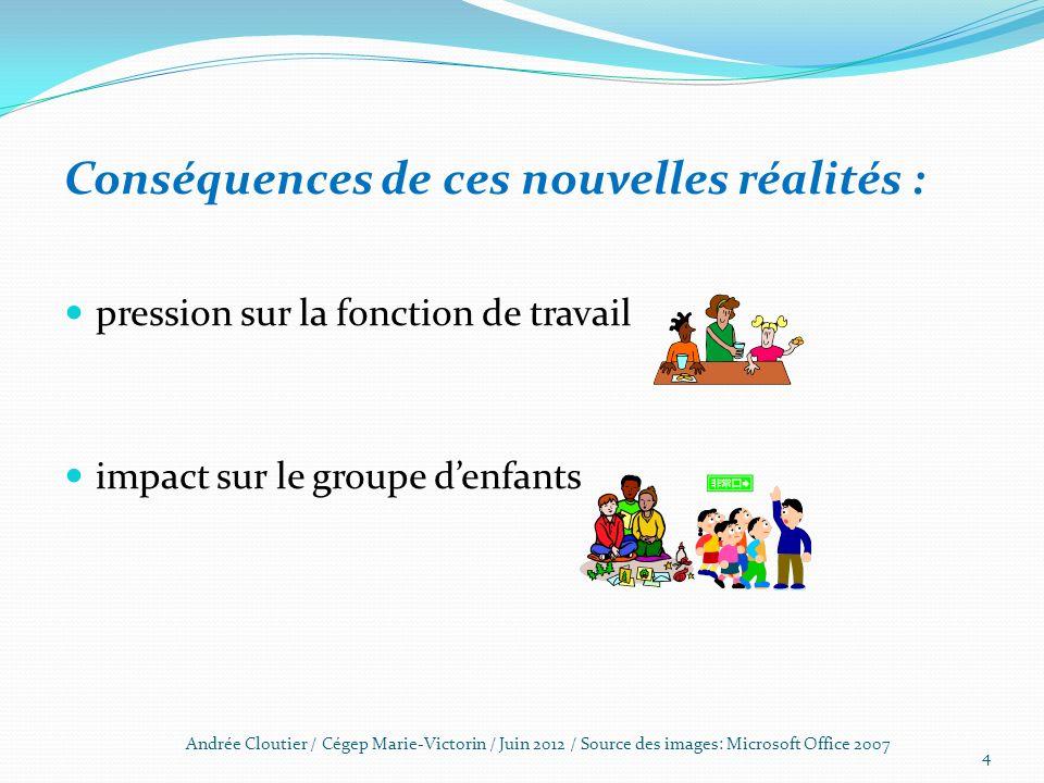 Conséquences de ces nouvelles réalités : pression sur la fonction de travail impact sur le groupe denfants Andrée Cloutier / Cégep Marie-Victorin / Ju