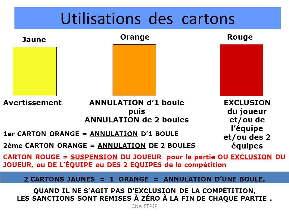 Utilisations des cartons AvertissementANNULATION d1 boule puis ANNULATION de 2 boules EXCLUSION du joueur et/ou de léquipe et/ou des 2 équipes Jaune O