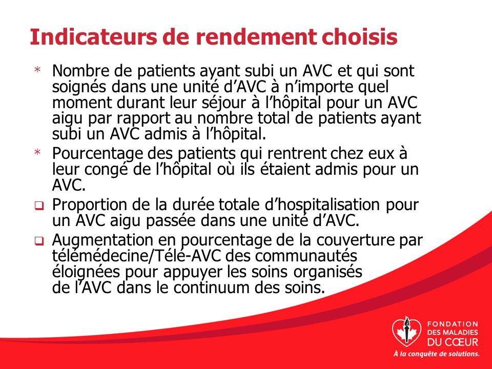 Indicateurs de rendement choisis * Nombre de patients ayant subi un AVC et qui sont soignés dans une unité dAVC à nimporte quel moment durant leur séj