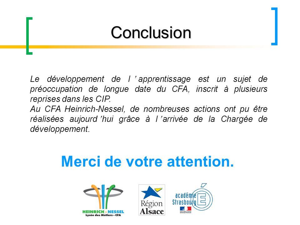 Merci de votre attention. Conclusion Le développement de lapprentissage est un sujet de préoccupation de longue date du CFA, inscrit à plusieurs repri