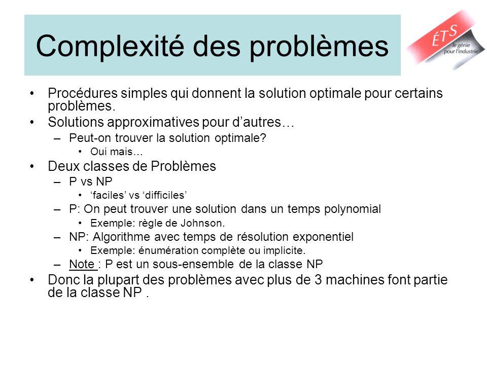 Complexité des problèmes Procédures simples qui donnent la solution optimale pour certains problèmes. Solutions approximatives pour dautres… –Peut-on