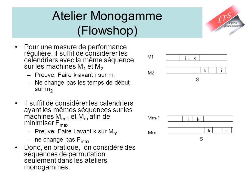 Atelier Monogamme (Flowshop) Pour une mesure de performance régulière, il suffit de considérer les calendriers avec la même séquence sur les machines