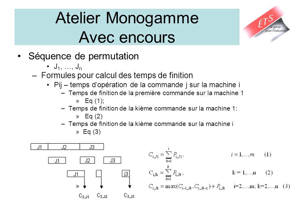 Atelier Monogamme Avec encours Séquence de permutation J 1, …, J n –Formules pour calcul des temps de finition Pij – temps dopération de la commande j