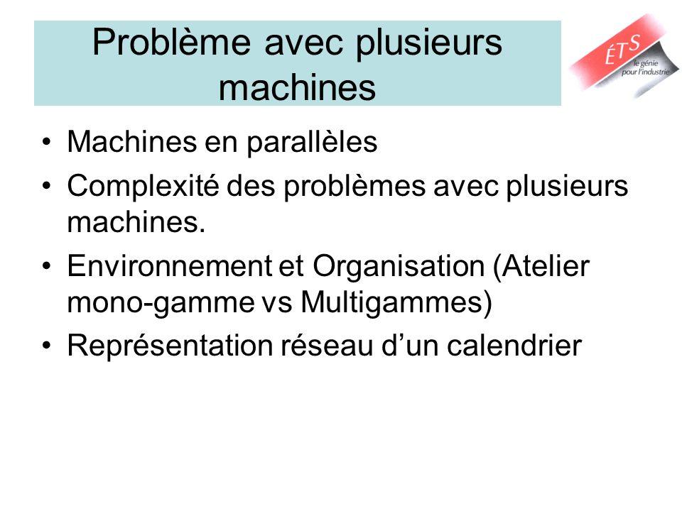Problème avec plusieurs machines Machines en parallèles Complexité des problèmes avec plusieurs machines. Environnement et Organisation (Atelier mono-