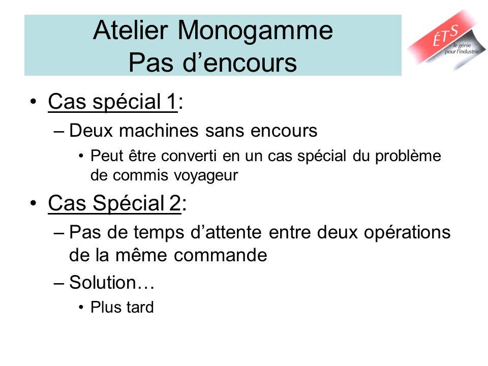 Atelier Monogamme Pas dencours Cas spécial 1: –Deux machines sans encours Peut être converti en un cas spécial du problème de commis voyageur Cas Spéc
