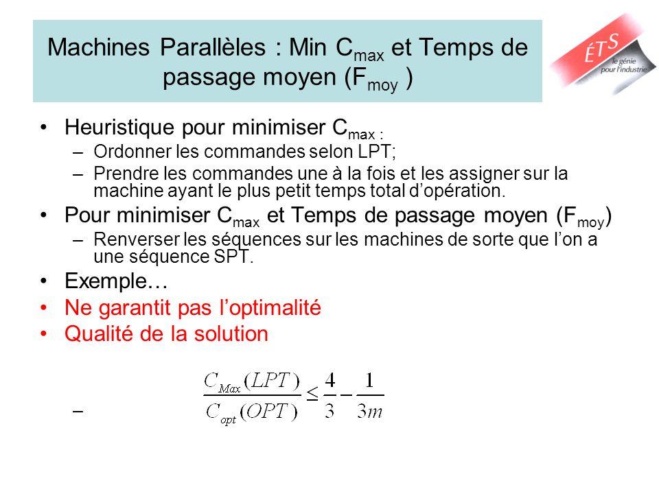 Machines Parallèles : Min C max et Temps de passage moyen (F moy ) Heuristique pour minimiser C max : –Ordonner les commandes selon LPT; –Prendre les