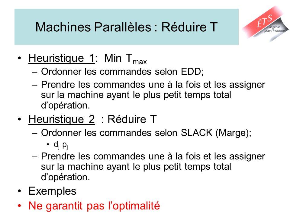 Machines Parallèles : Réduire T Heuristique 1: Min T max –Ordonner les commandes selon EDD; –Prendre les commandes une à la fois et les assigner sur l