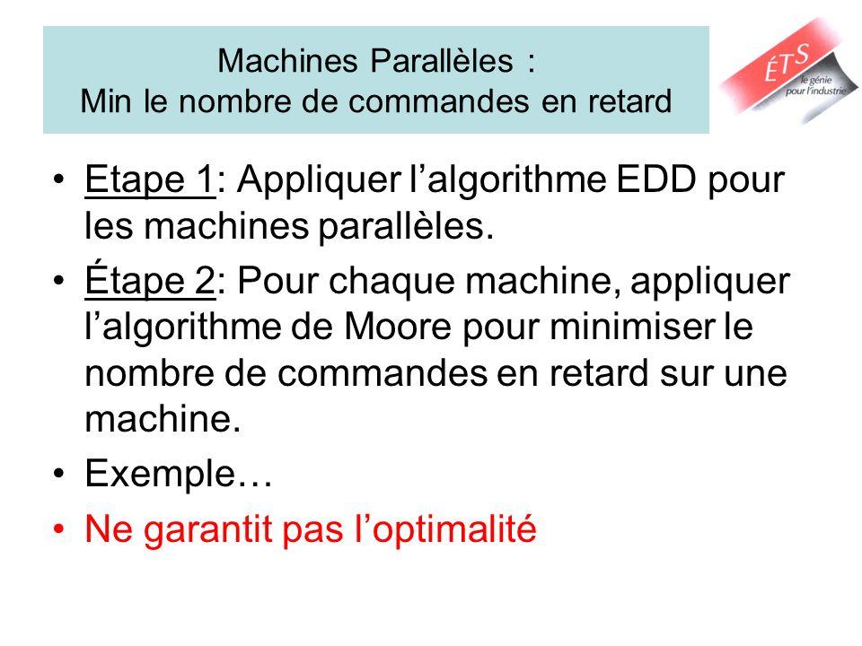 Machines Parallèles : Min le nombre de commandes en retard Etape 1: Appliquer lalgorithme EDD pour les machines parallèles. Étape 2: Pour chaque machi