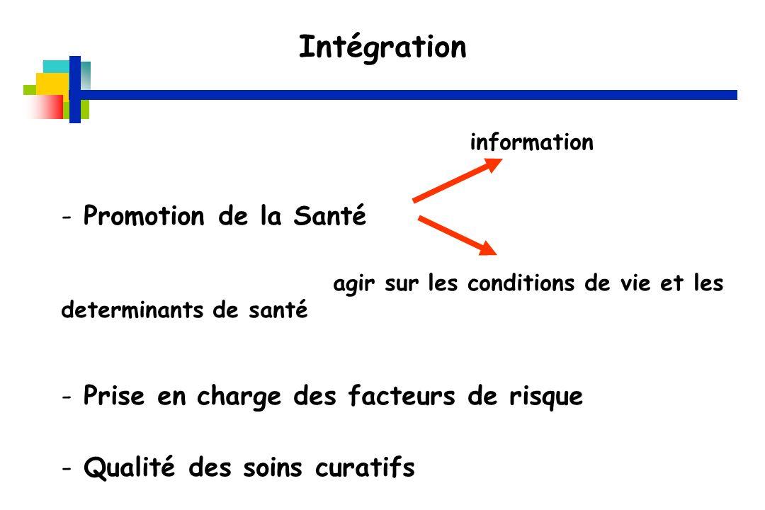 Intégration information - Promotion de la Santé agir sur les conditions de vie et les determinants de santé - Prise en charge des facteurs de risque - Qualité des soins curatifs