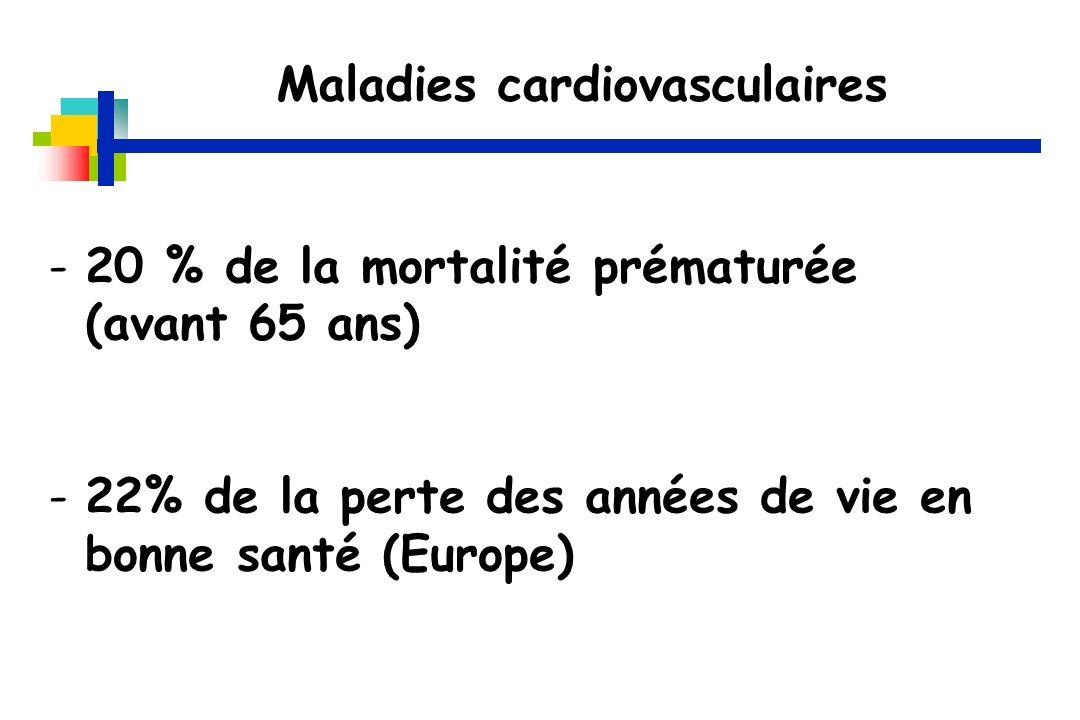 Maladies cardiovasculaires -20 % de la mortalité prématurée (avant 65 ans) -22% de la perte des années de vie en bonne santé (Europe)