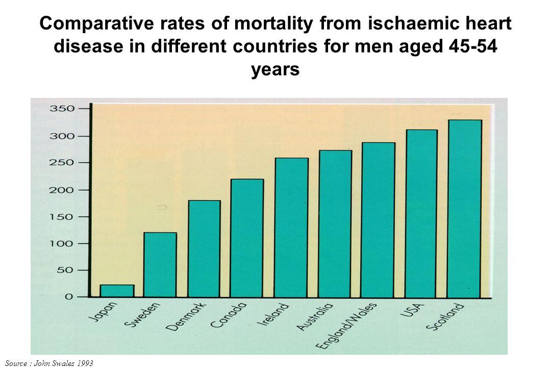 Hommes Femmes Source : CRIOC Évolution du nombre de fumeurs réguliers en Belgique