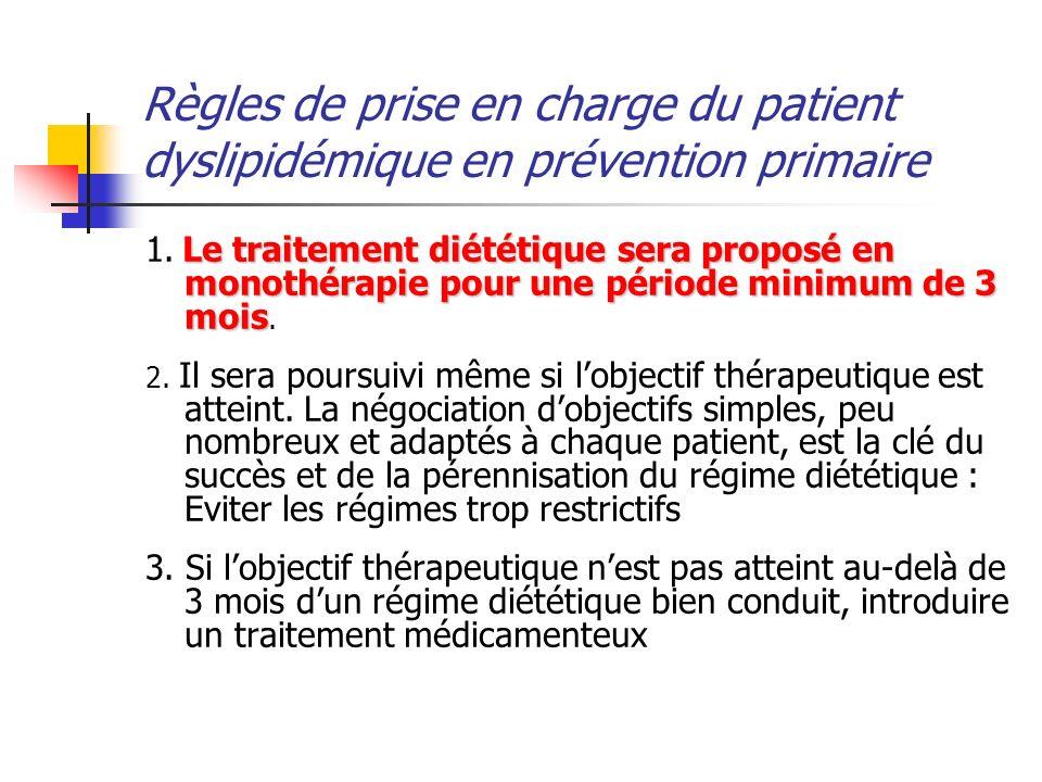 Règles de prise en charge du patient dyslipidémique en prévention primaire Le traitement diététique sera proposé en monothérapie pour une période mini